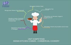skema commis comercial cookery